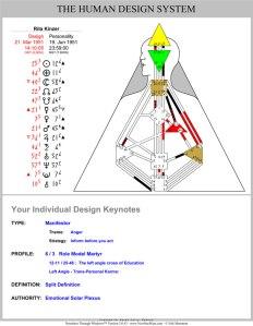 HD_Chart_2